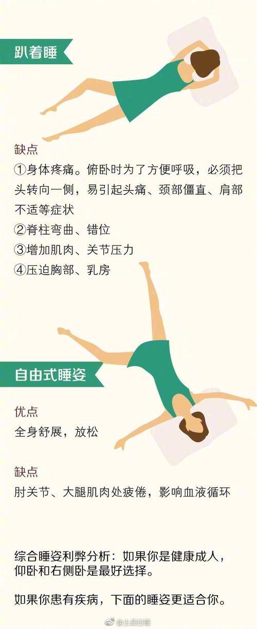 千万不要头压手上睡觉##团青微课堂